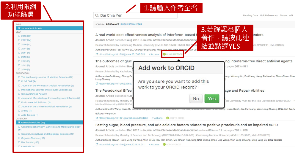 ORCID-4