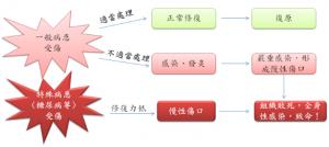 補天-圖1